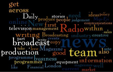UK journalism jobs text cloud